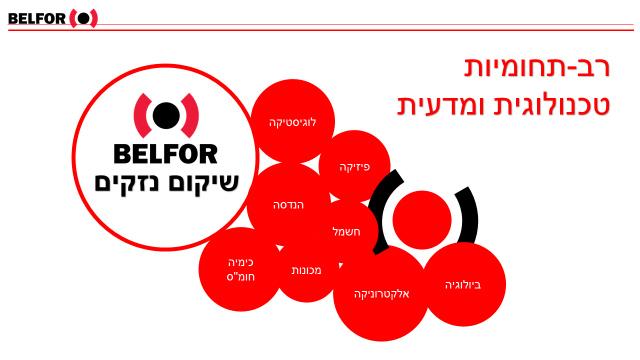בלפור ישראל - רב תחומיות